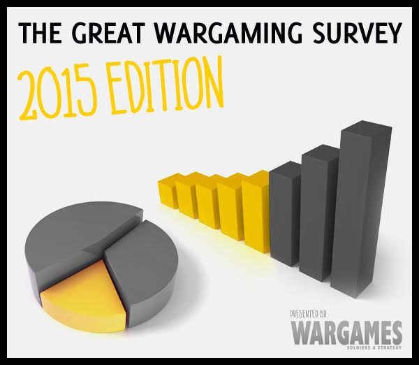 Wargames, Soldiers & Strategy – The Great Wargaming Survey 2015
