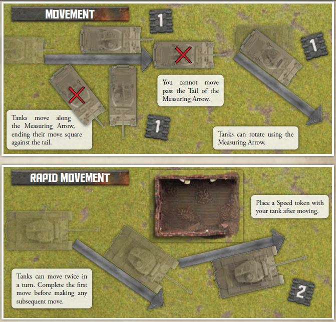 tanks movement
