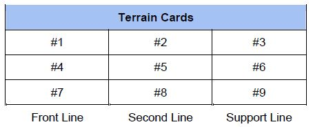 card layout